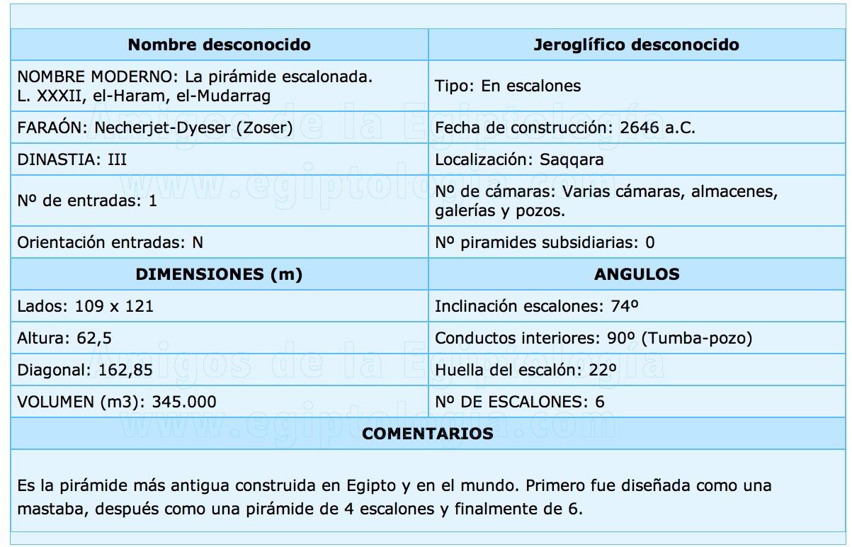 1-ficha_piramide_escalonada_1