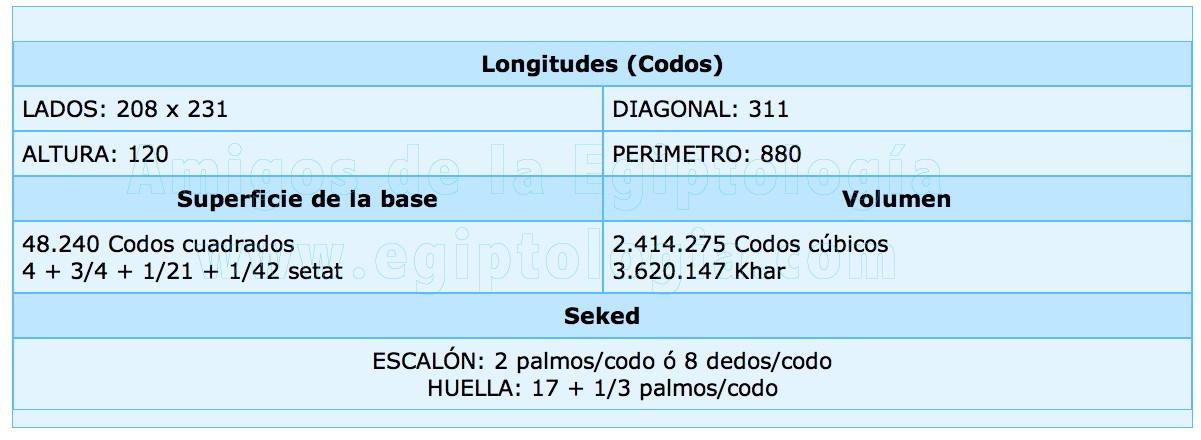 2-ficha_piramide_escalonada_2