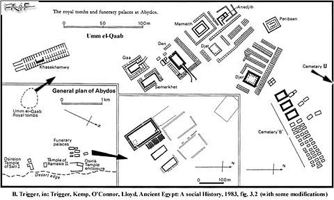 Planos de Umm el Gaab y Kom ez-Sultan, Abidos. Según B. Trigger y B. Kemp, 1983