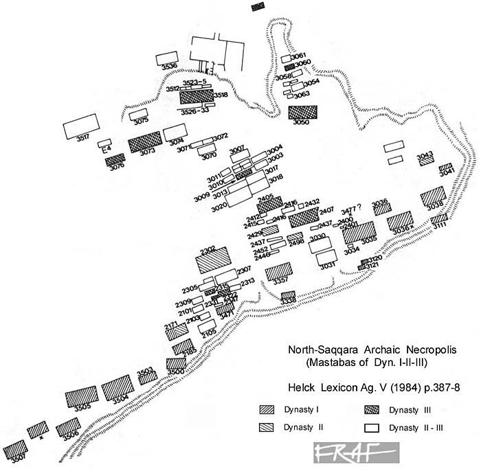 Plano General de Saqqara
