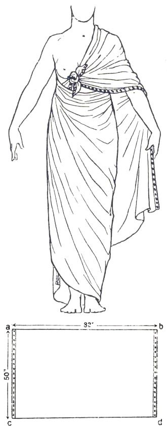 Foto 5. Aproximación a cómo se montaba el vestido que porta Ahmes Nefertari a partir de un paño rectangular. Aunque hay alguna diferencias como dejar al descubierto un pecho o el tipo de remate de los bordes. Hay también que tener en cuenta las postura del brazo izquierdo del figurín, que hace volar la capa, en lugar de doblar el codo y dejar que la ropa caiga a lo largo del cuerpo. Ver en M. G. HOUSTON, Ancient Egyptian Costume, El Cairo, 1989, p. 37, Fig. 18