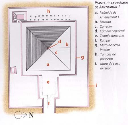 amenemhat-1-c