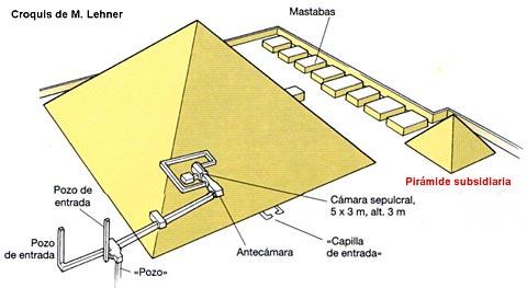 sesostris-2-subsidiaria1-c